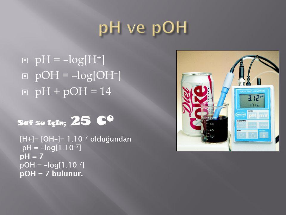 pH ve pOH pH = –log[H+] pOH = –log[OH–] pH + pOH = 14